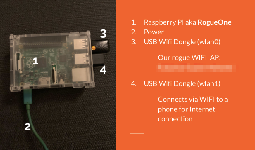 RogueOne: Creating a Rogue Wi-Fi Access Point using a Raspberry Pi