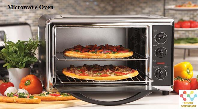 Latest Trends In Microwave Oven Market Fueling Growth In Future