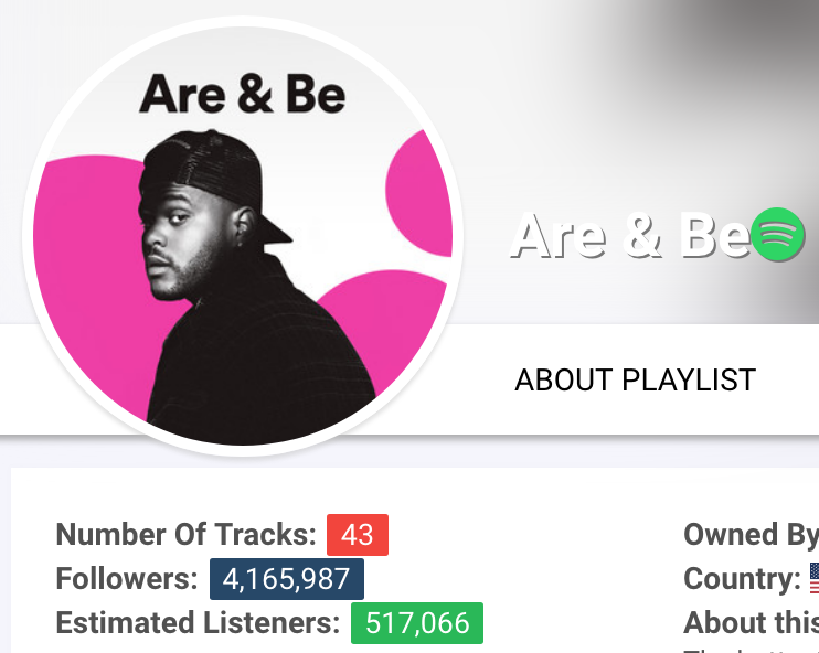 Measuring Attention on Spotify Playlists: Followers vs  Listeners