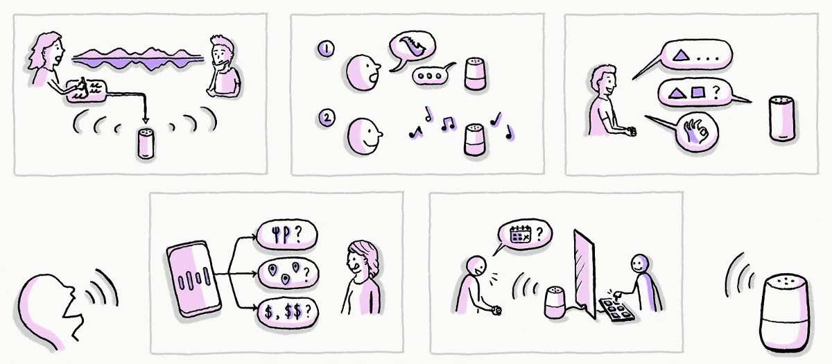 Ask a UXpert: How to Prototype Voice Experiences that Delight Users