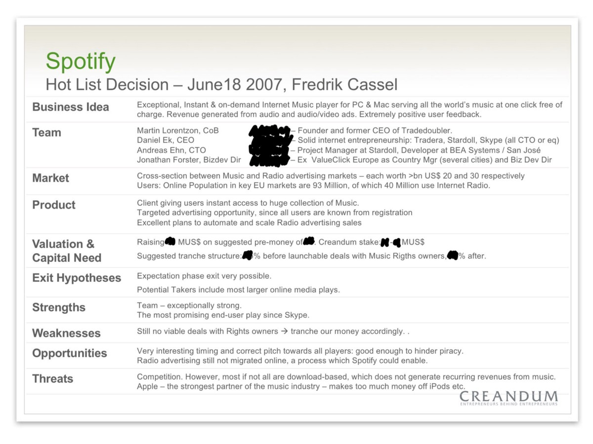 Inside the dusty brains of the first backer of Spotify – looking at how we were right and wrong…