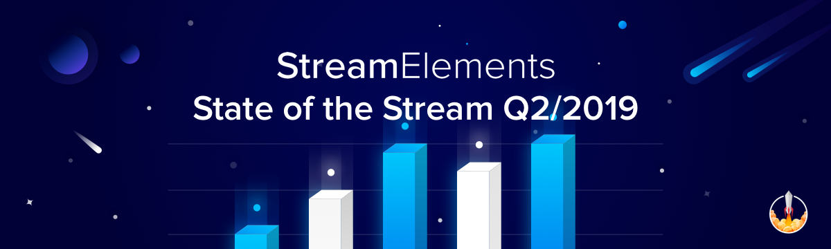 State of the Stream Q2 2019: Tfue rises to the top, non