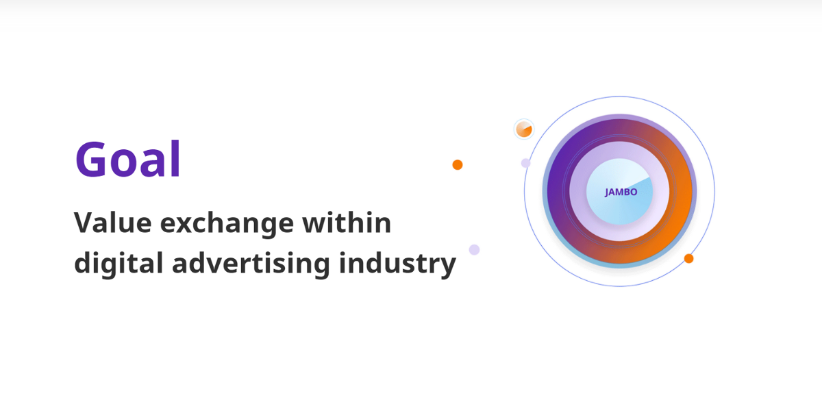 How Jambo Decentralized Advertising Technology Impacts Advertisers and Users?