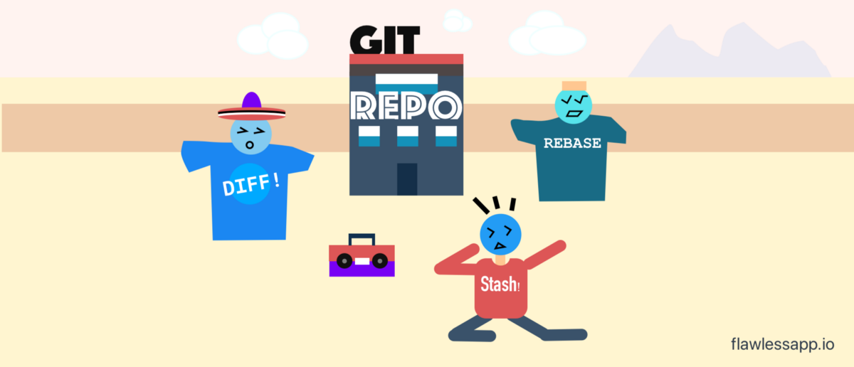 Useful git commands for everyday use!