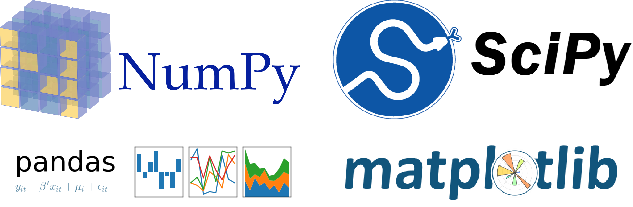 How to shrink NumPy, SciPy, Pandas, and Matplotlib for your data product