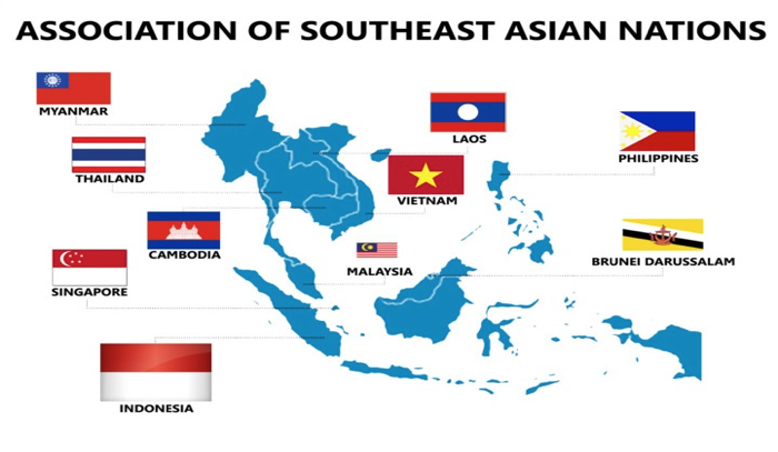 Economic relations between ASEAN (the Association of