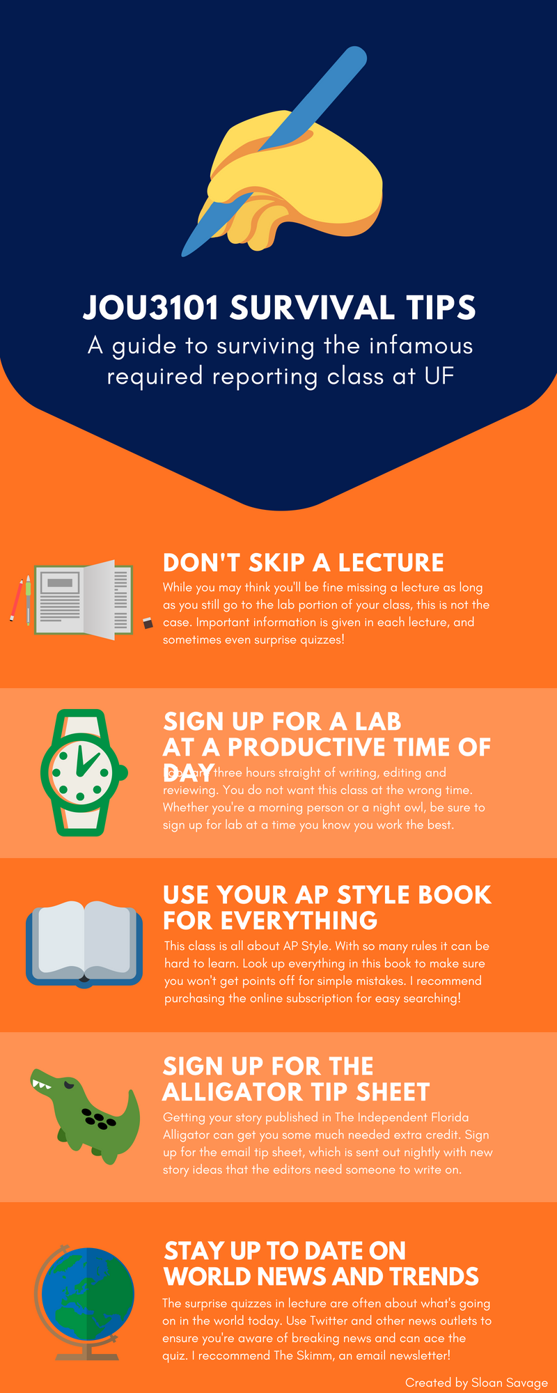 Surviving JOU3101 at UF — an infographic guide to UF's