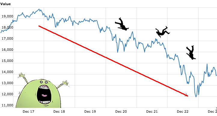 Crash of Bitcoin — What Does This Mean for the Future of Crypto