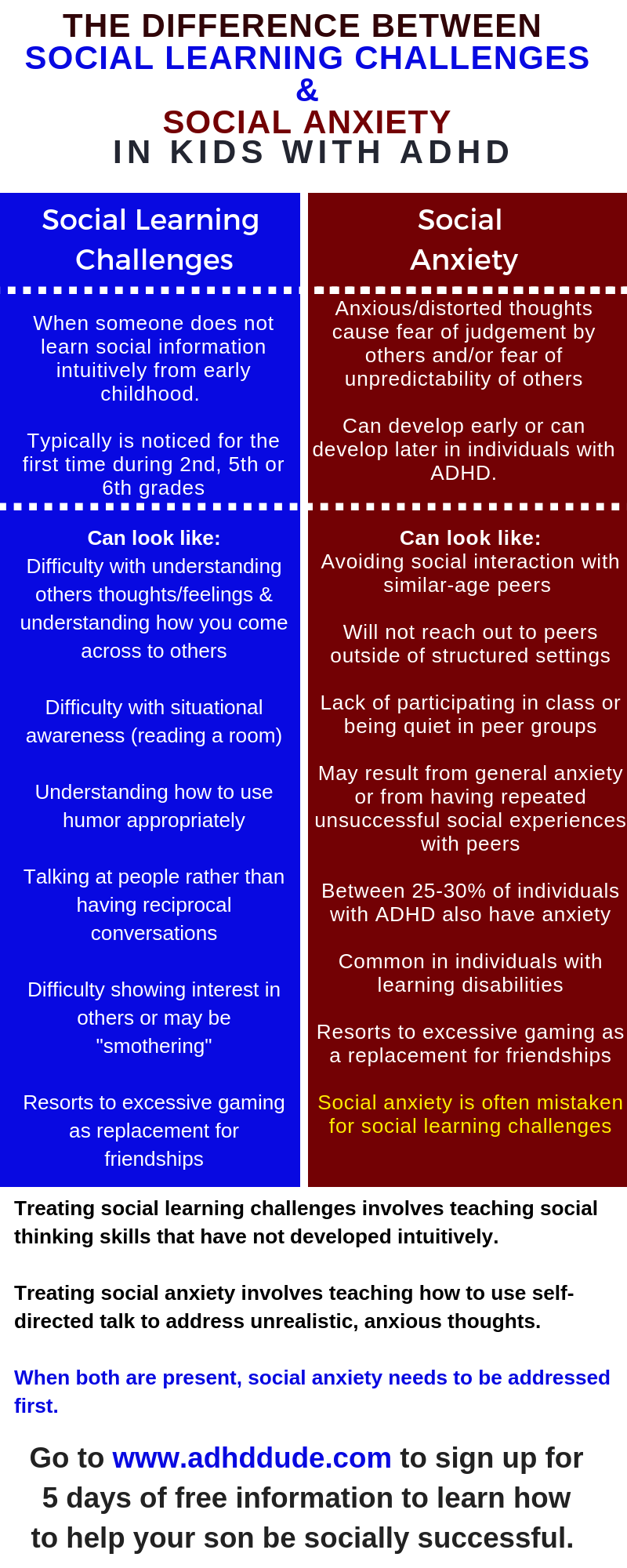 e1f3dd23c9da ... difficulty discerning the difference between social learning challenges  and social anxiety in kids with ADHD and related challenges (Asperger's, ...