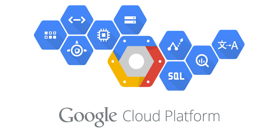 Deploying a service with HTTPS and DNS inside Google Cloud