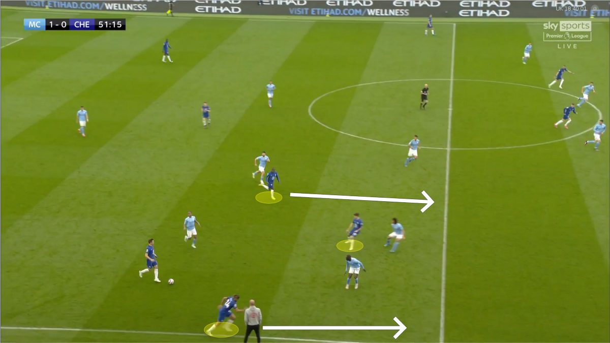 Manchester City vs Chelsea: The Scrims | by Ahmed Walid ...