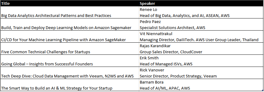 4 Things I Learned At Aws Summit Singapore 2019 Medium