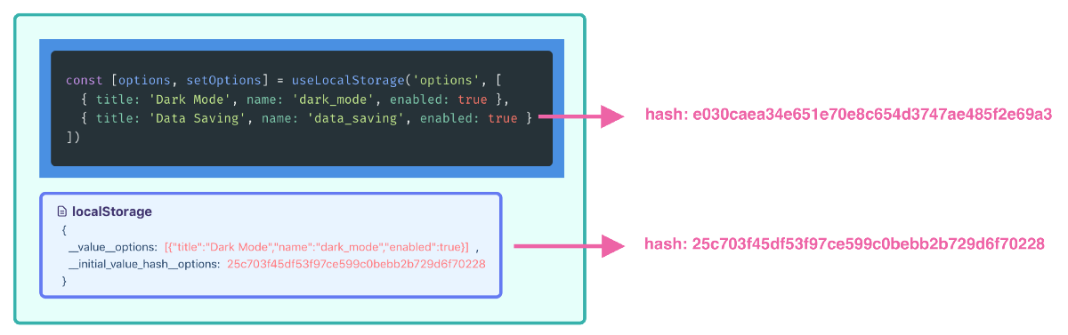 Persisting State on React Apps