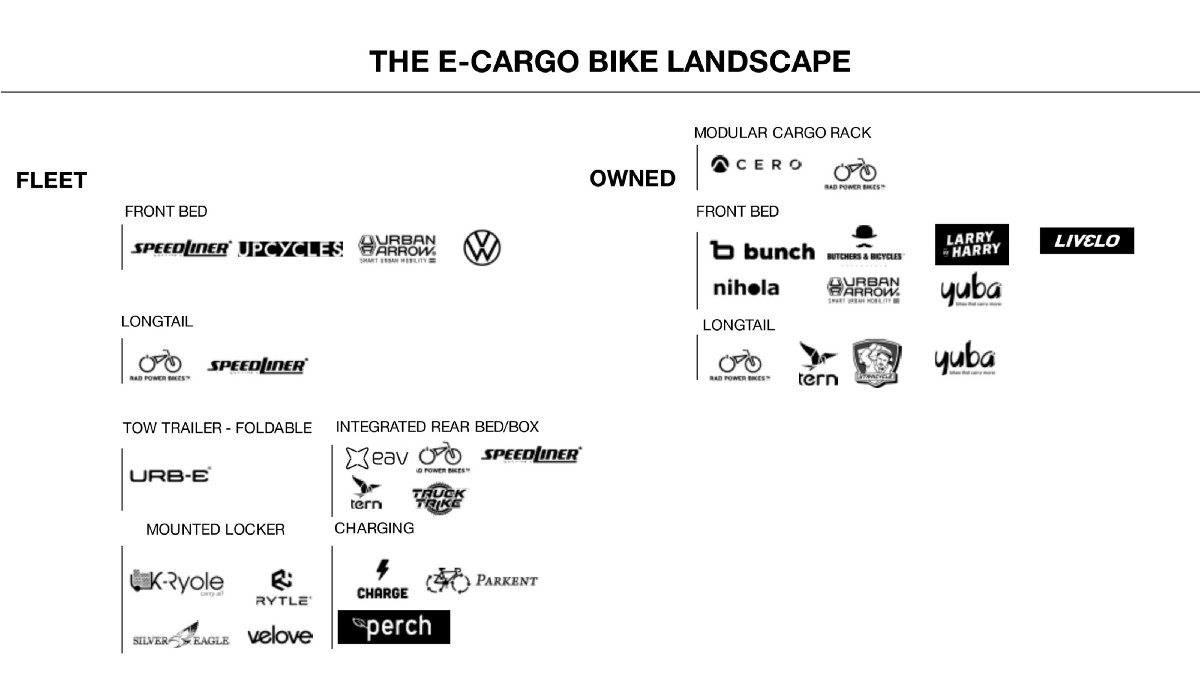 Why your next truck is a bike