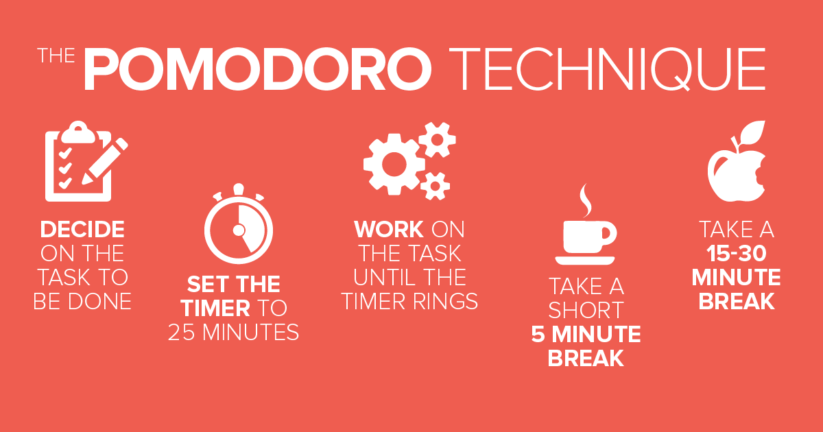 Pomodoro Technique; Manage your time at its perfection