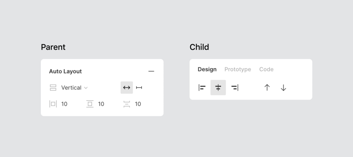 "What ""Auto Layout"" in Figma allows"