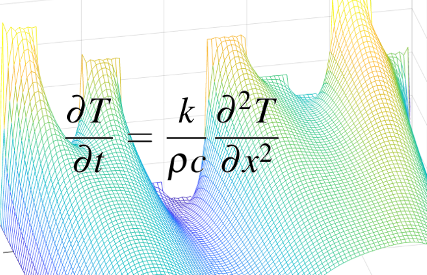The Heat Equation, explained
