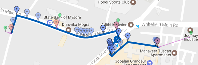Simplifying Location Points - ANKUSH PATEL - Medium