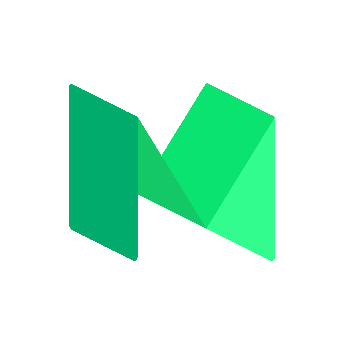 Thoughts on Medium - NewCo Shi...