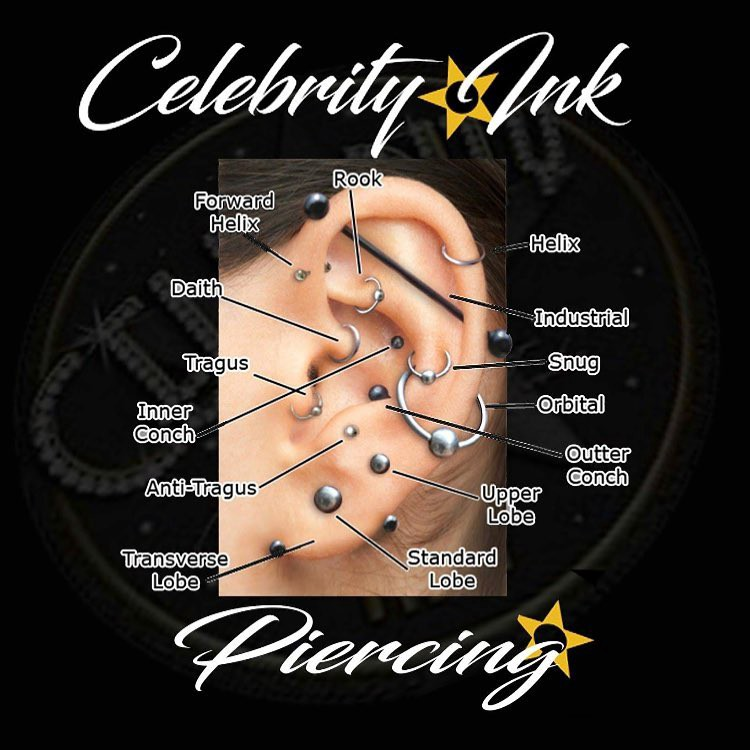 Know About Some Unique Ear Piercing Ideas You Can Do