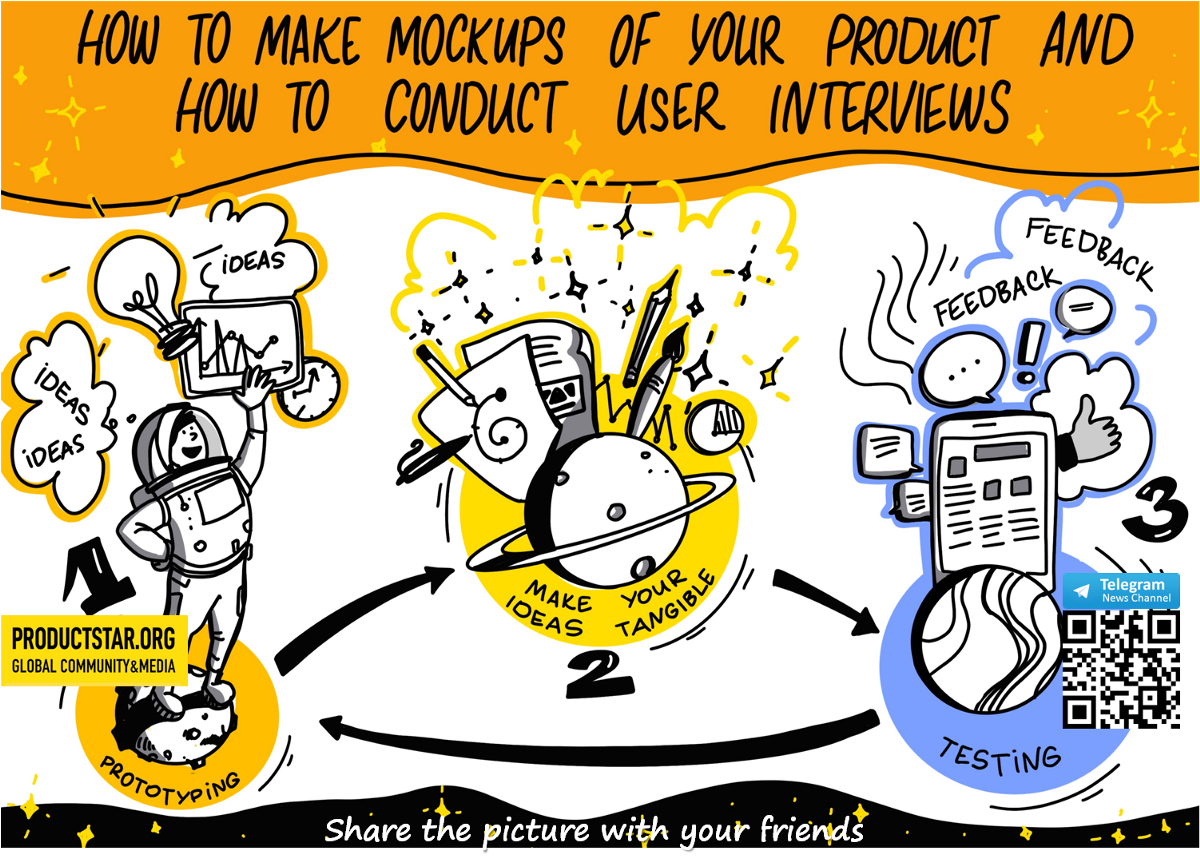 HOW TO MAKE MOCKUPS OF YOUR PRODUCT and HOW TO CONDUCT ...