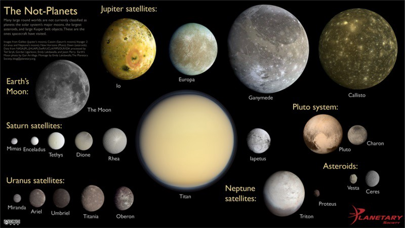 explain how planets and moons are explored - photo #6