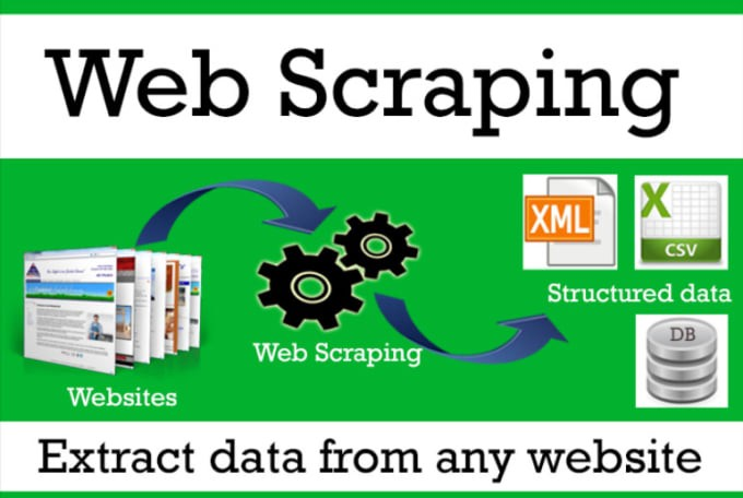 Scraping Data from Website to Excel - Alen Cooper - Medium