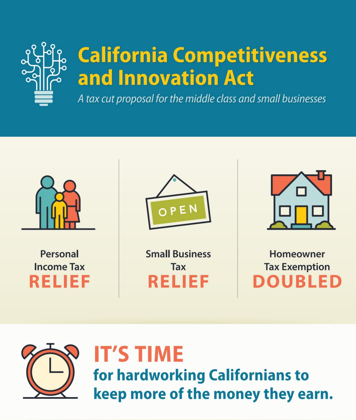 California Tax Cut Proposal for the Middle Class and Small