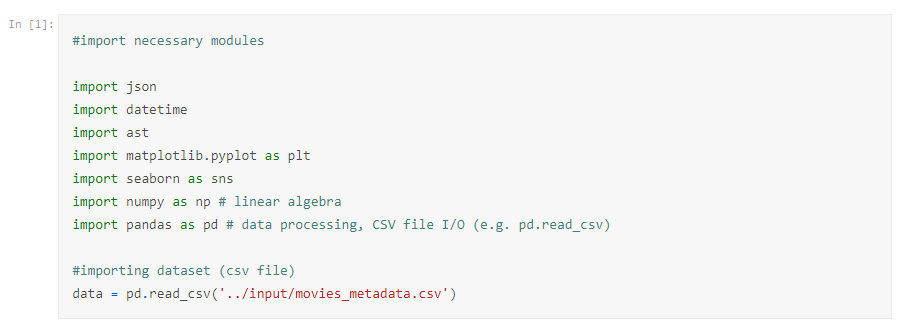 Exploring Movie data-set with Python — Part 1 - Becoming