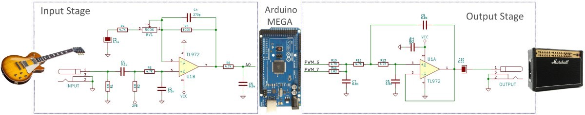 Open Source Guitar Pedal with Arduino Mega - Hackster Blog