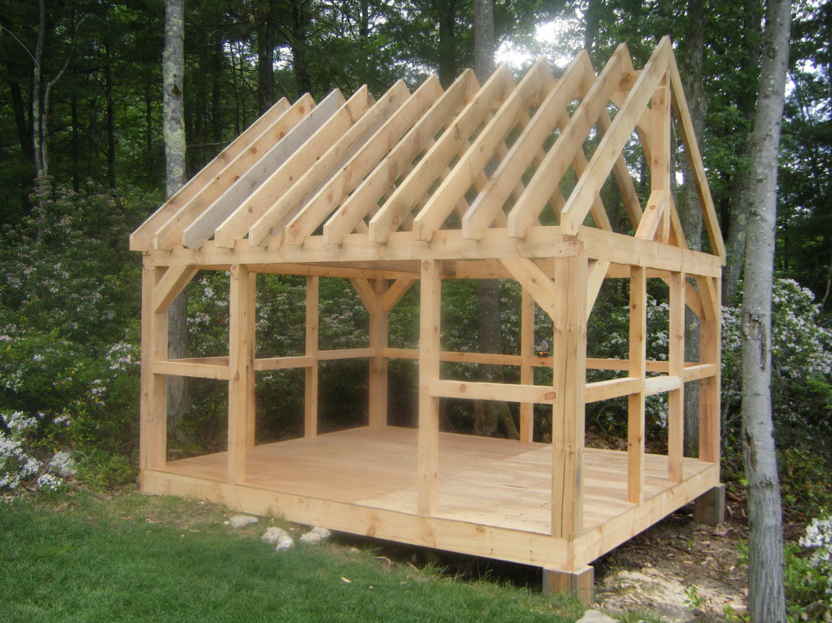 A Beginners Guide To Shed Building: Shed Building Plans ...