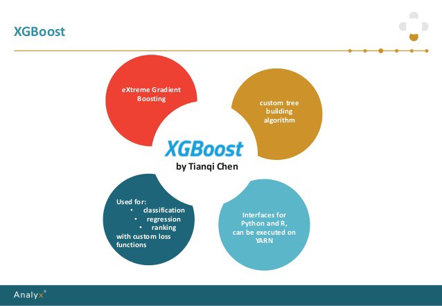Xgboost Package