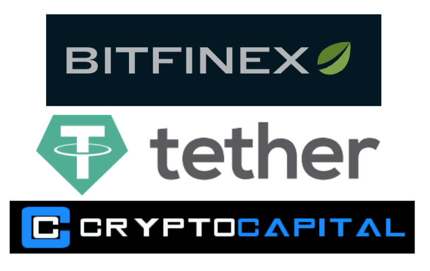Bitfinex and Tether: The Good, The Bad, and The Ugly