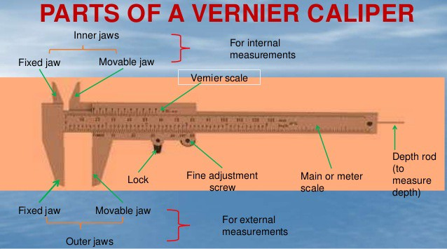 vernier calipers are precision instruments that measure the distance  between two opposite sides of a circular or straight object  a typical vernier  caliper