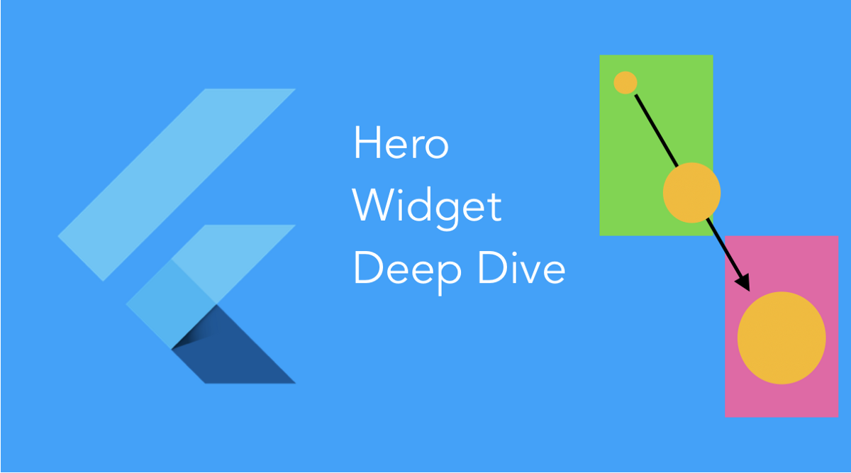 A Deep Dive Into Hero Widgets in Flutter