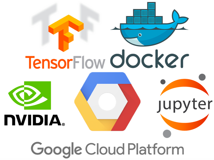 Deep Learning with Google Cloud Platform (Part 1) - Republic
