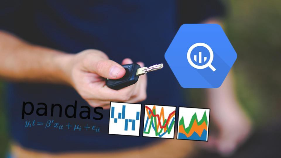 How to enable Pandas to access BigQuery from a service account