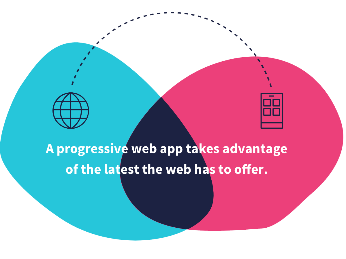 progressive web apps example