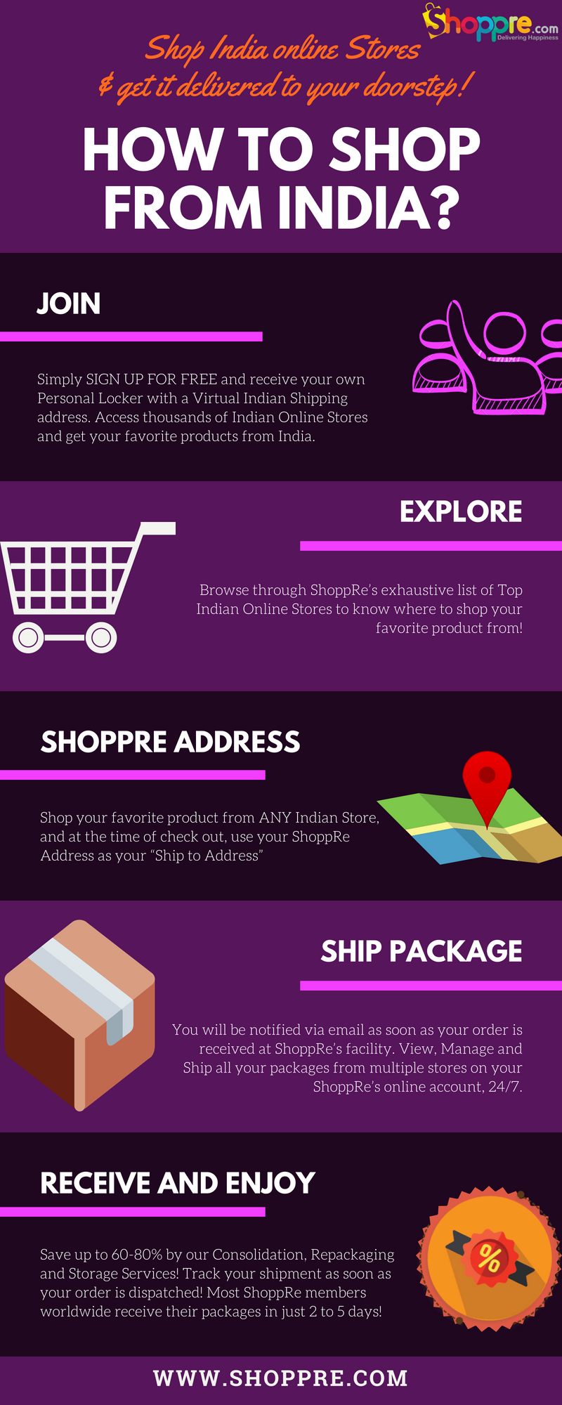 Shop & Ship — buy in India, ship online and we deliver it to you