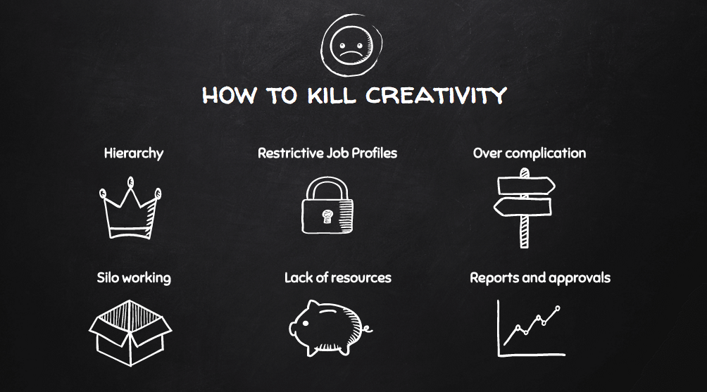 How To Kill Creativity (And How To Rebuild It)