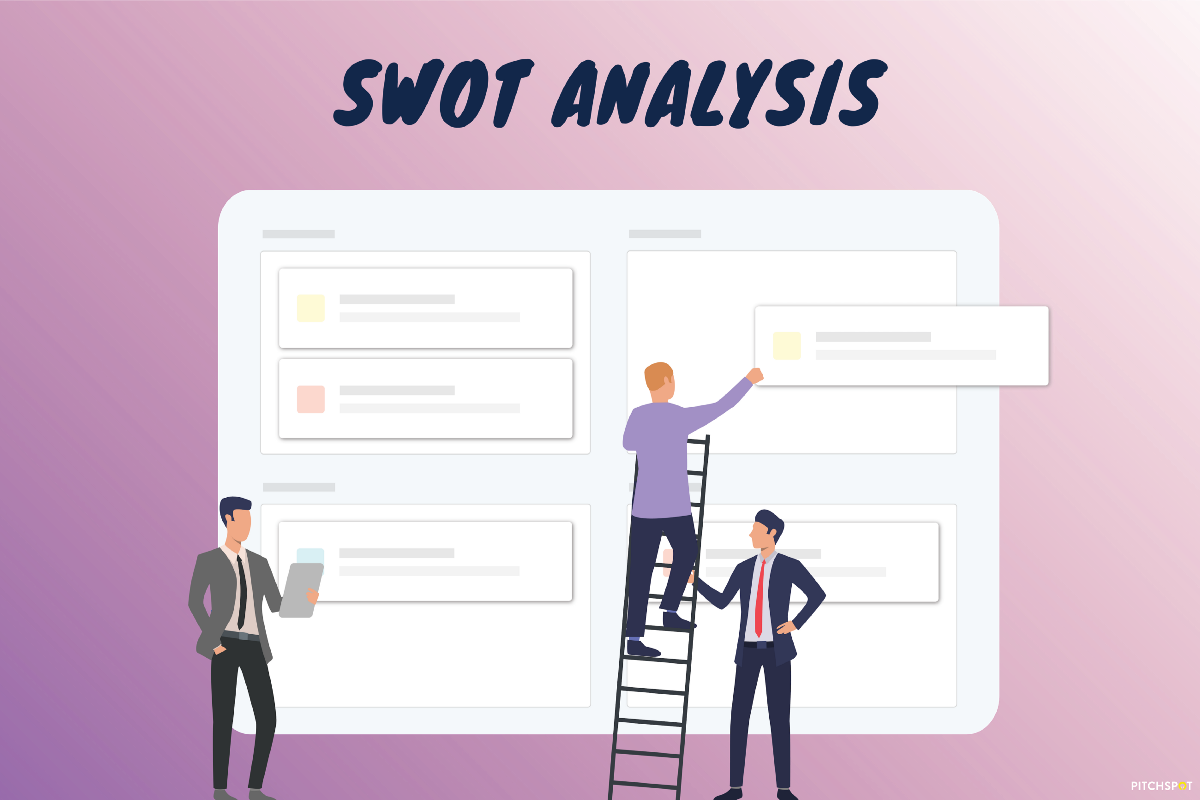 Run a SWOT Analysis (+ Examples from Tesla & Starbucks)