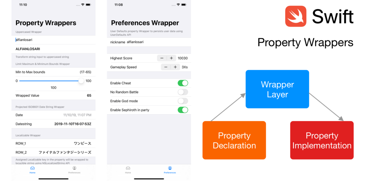 Understanding Property Wrappers in Swift By Examples