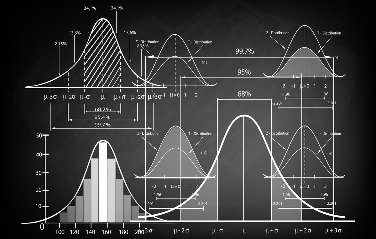 Probability Learning II: How Bayes' Theorem is applied in Machine Learning