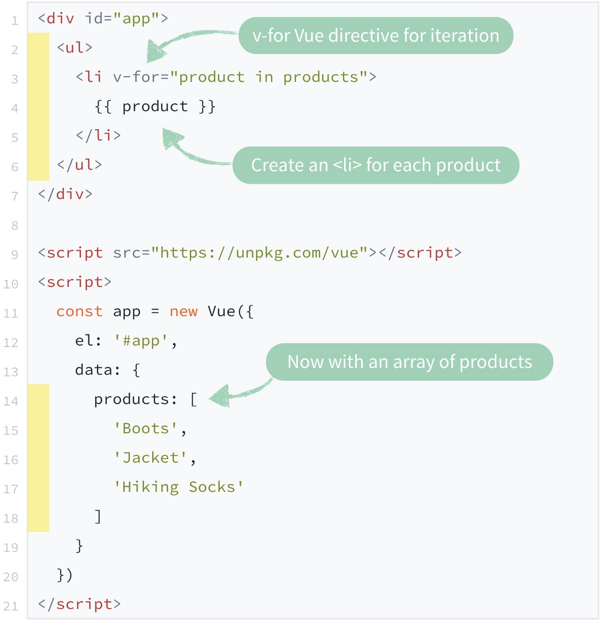 Why 43% of Front-End Developers want to learn Vue js