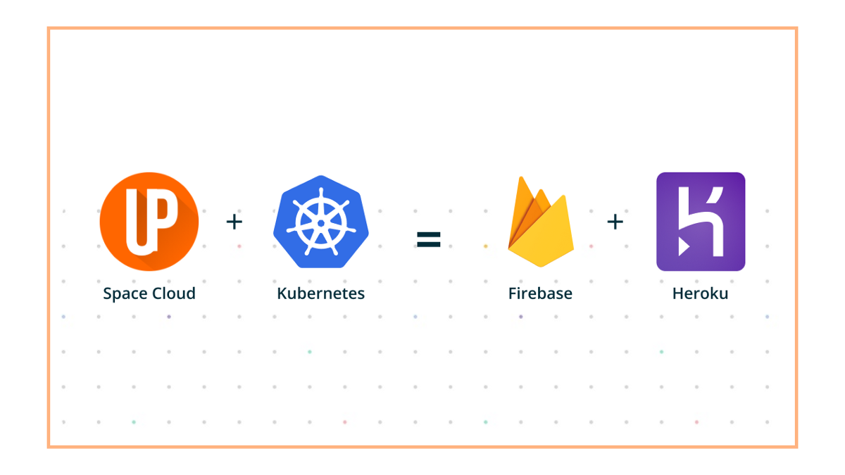 Build your own Google Firebase + Heroku on Kubernetes in just $30 using Space Cloud