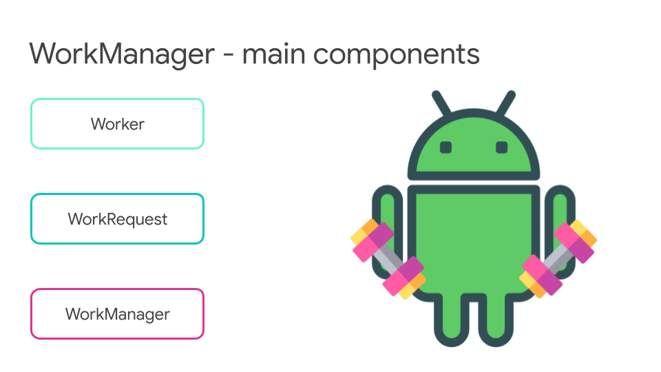 Workout your tasks with WorkManager — Main Components