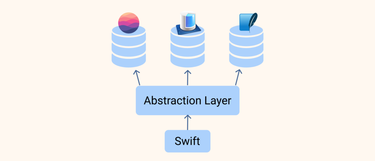 Database Abstraction Layer for iOS