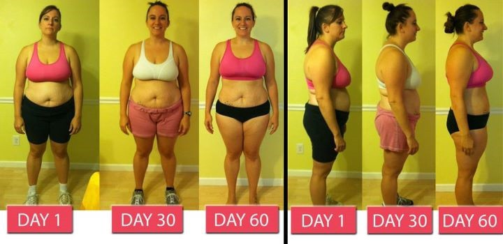 Insanity Workout Program Reviews And Results For Women