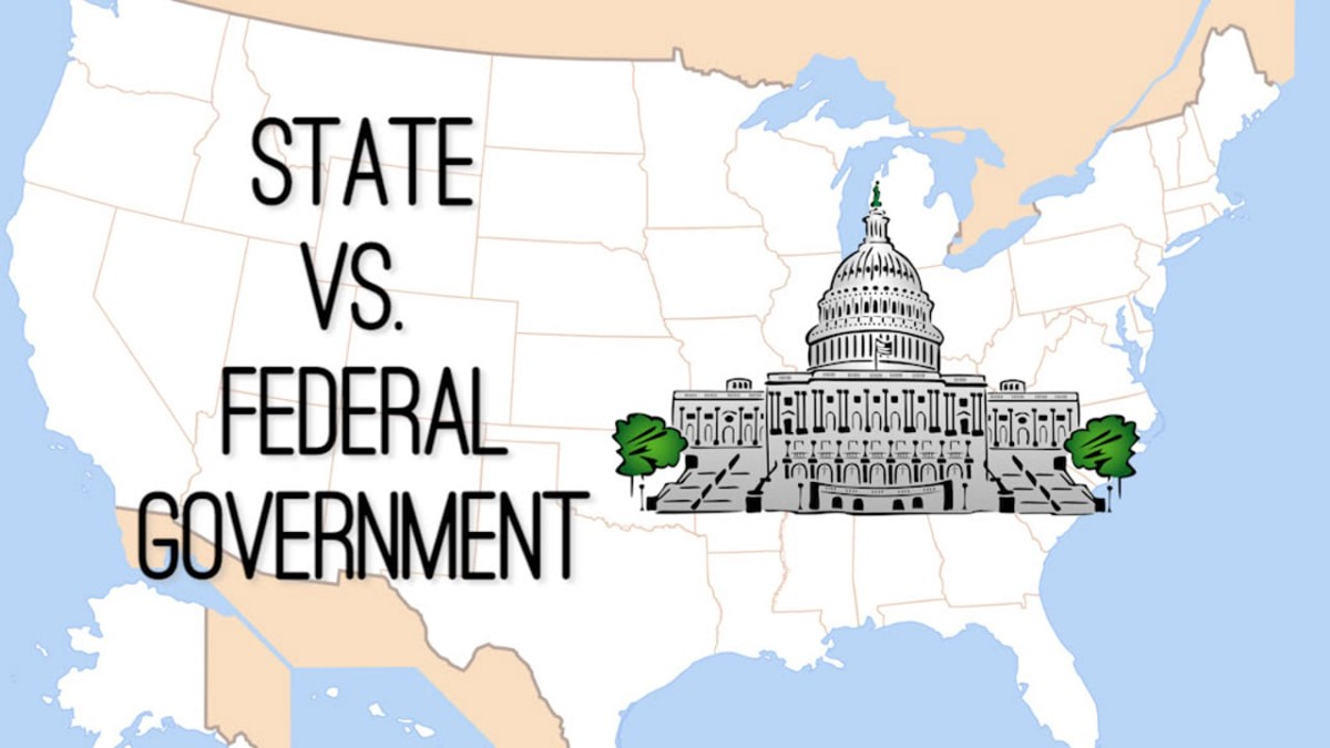 Federalism  U2014 The Relationship Between Federal And State