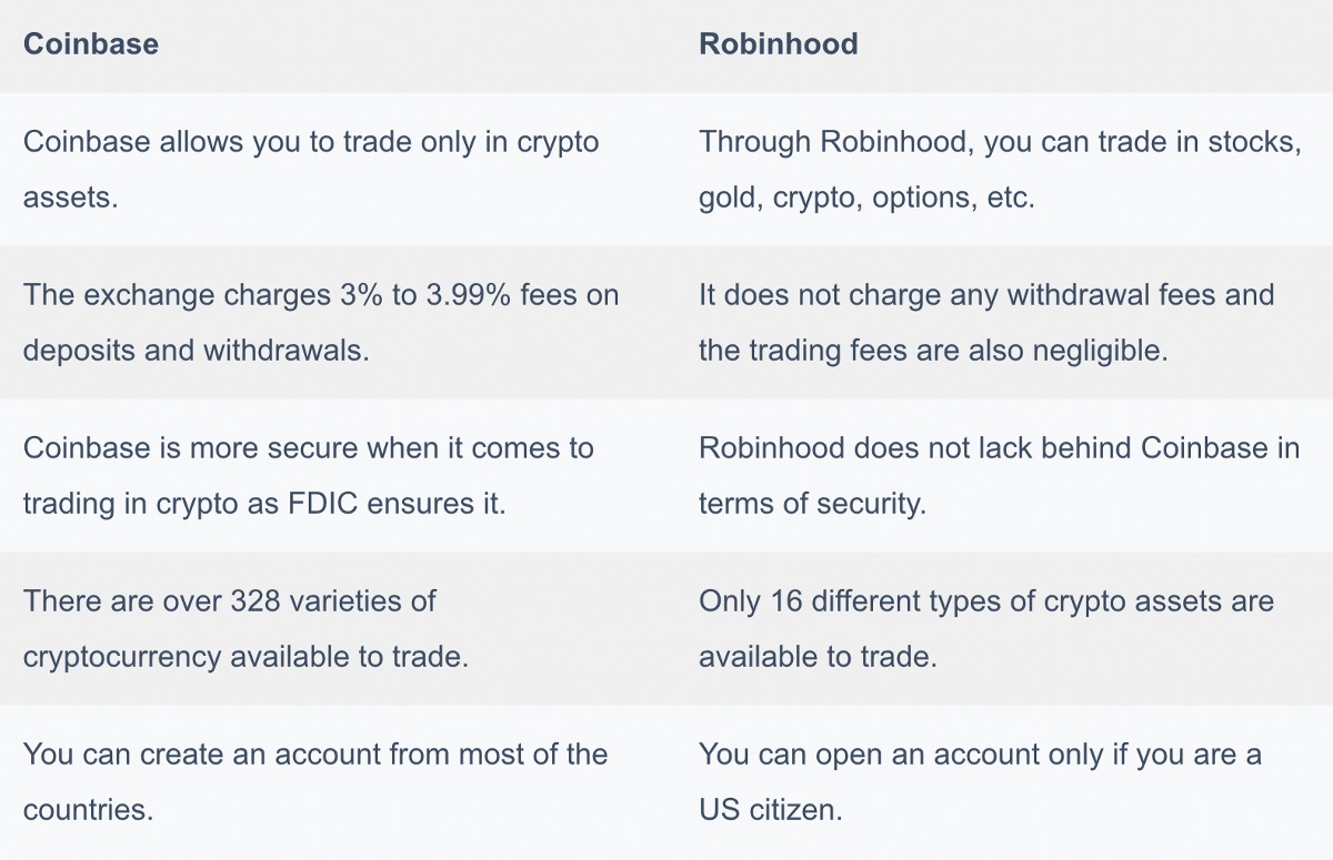 Gallery Coinbase vs Robinhood   Which one is Best for You [25]   Coinmonks is free HD wallpaper.